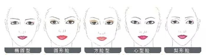 年会约会相亲必知!各种脸型的化妆技巧!